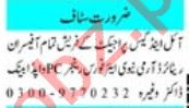 Assistant Supervisor & QA Analyst Jobs 2021 in Peshawar