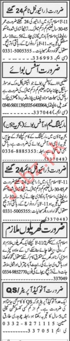 Marketing Manager & Executive Manager Jobs 2021 in Islamabad