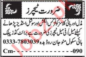 Male & Female Teaching Staff Jobs 2021 in Quetta