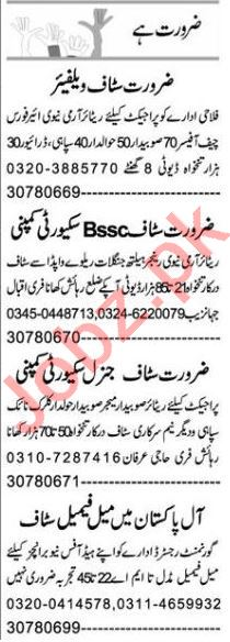 Marketing Staff & Branch Manager Jobs 2021 in Faisalabad