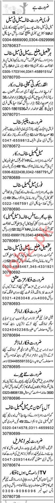 Assistant Manager & Account Manager Jobs 2021 in Gujranwala