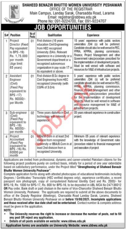 Shaheed Benazir Bhutto Women University Jobs 2021 Engineers