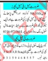 Subject Teacher & Montessori Teacher Jobs 2021 in Peshawar