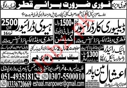 Delivery Car Driver & Heavy Driver Jobs 2021 in Qatar