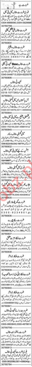 Finance Manager & Assistant Manager Jobs 2021 in Lahore