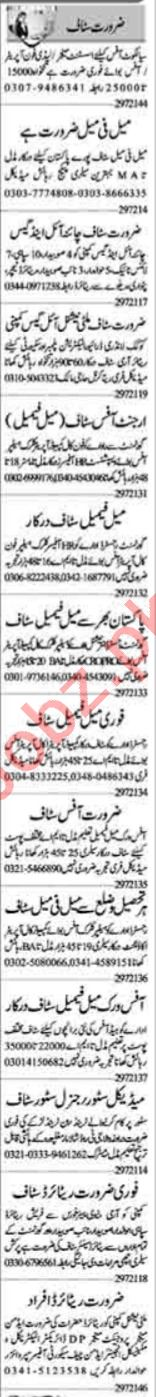 Garments Manager & Secretary Jobs 2021 in Lahore