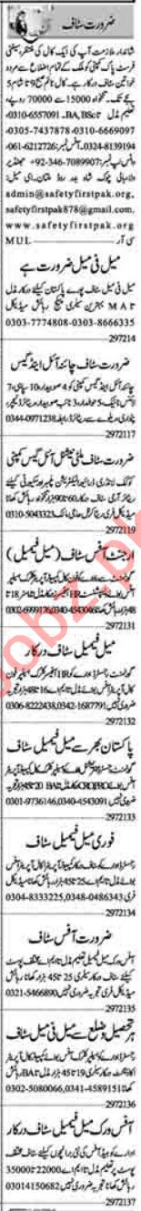 Accounts Officer & Finance Manager Jobs 2021 in Multan