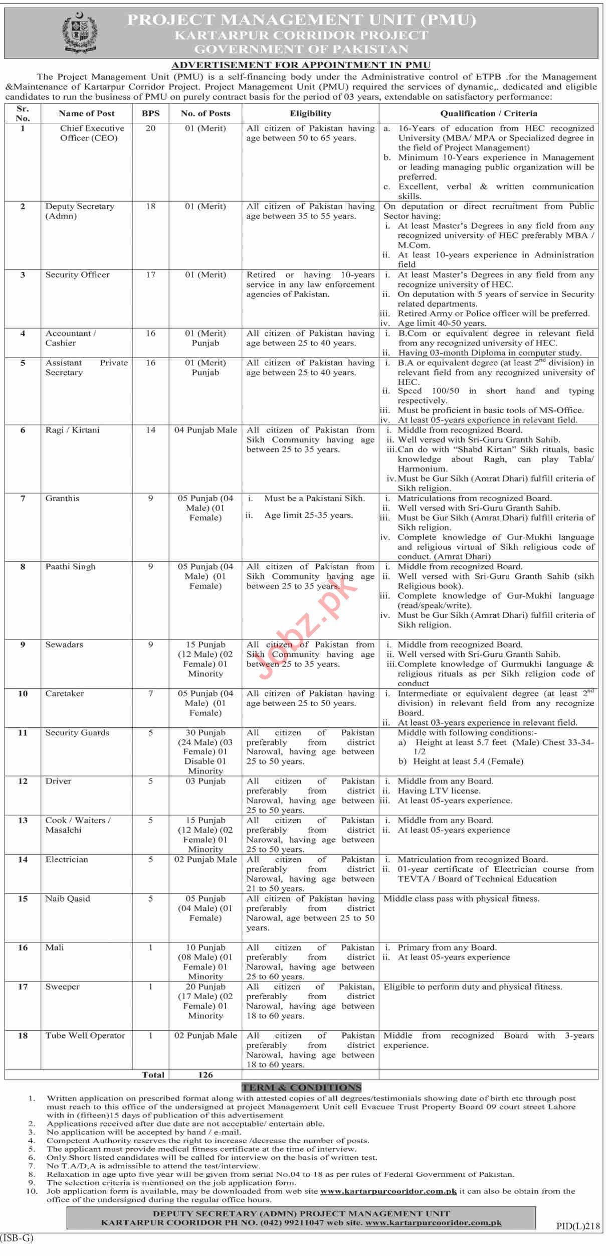 Kartarpur Corridor Project Jobs 2021 for CEO & Secretary