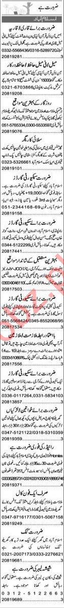 Quran Teacher & Finance Manager Jobs 2021 in Islamabad