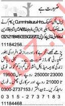 Security Coordinator & AC Technician Jobs 2021 in Karachi