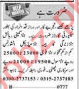 Security Incharge & Security Executive Jobs 2021 in Karachi