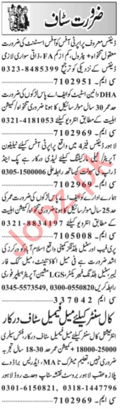 Accounts Manager & Finance Manager Jobs 2021 in Lahore
