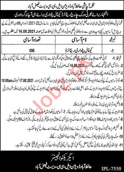 Hafizabad Division LCC West Faisalabad Jobs 2021 for Patwari