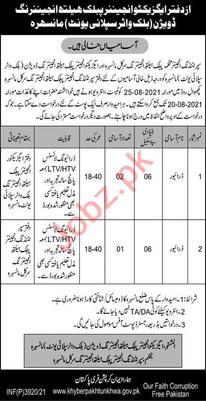 Public Health Engineering Division PHED Mansehra Jobs 2021