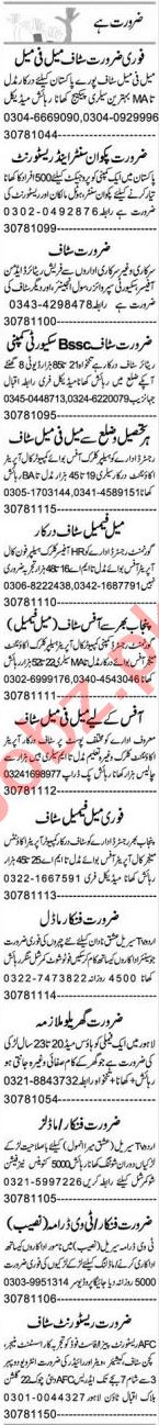 Promotion Officer & Admin Manager Jobs 2021 in Lahore