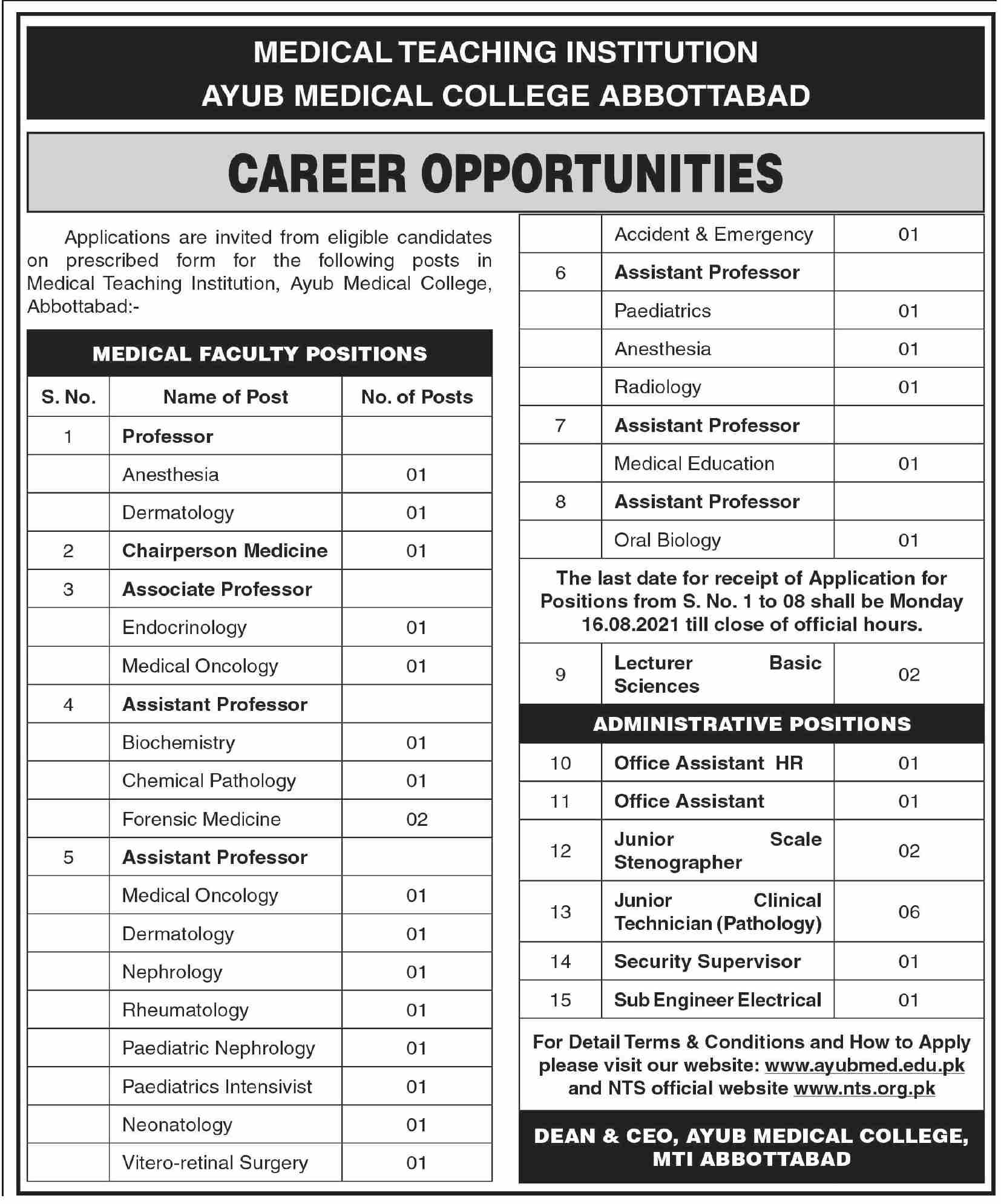 Medical Teaching Institution MTI Jobs 2021 in Abbottabad