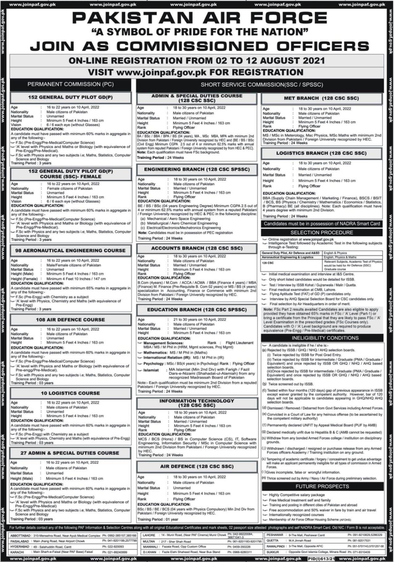 Join Pakistan Air Force As A Commissioned Officer