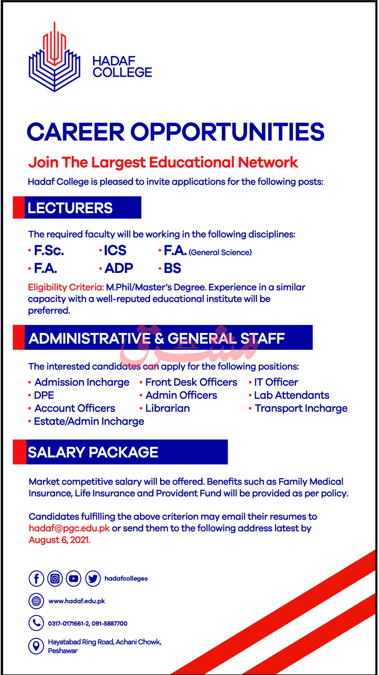 Hadaf College Faculty Staff Jobs 2021