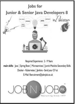 Junior & Senior Java Developers Jobs 2021 In Lahore