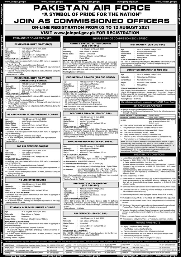 Pakistan Air Force PAF Jobs 2021 for Commissioned Officer