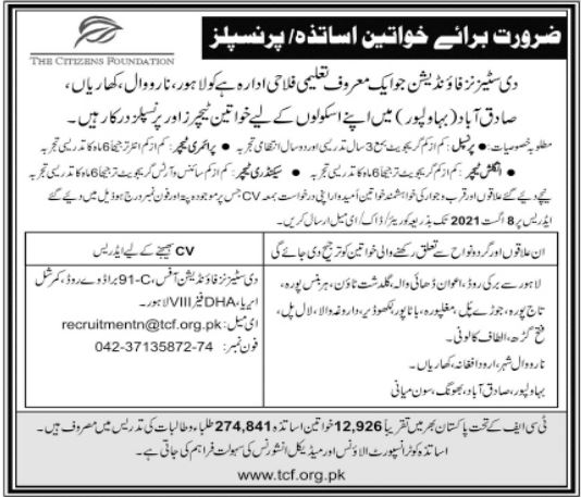 The Citizens Foundation TCF Jobs 2021