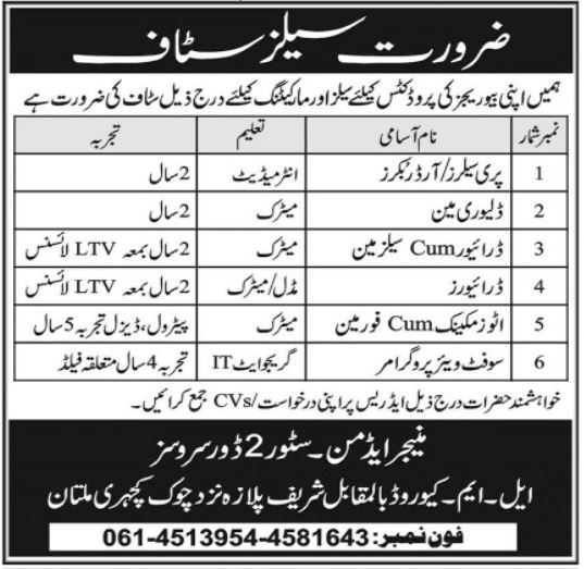 Beverage Company Jobs 2021 For Sales Staff In Multan