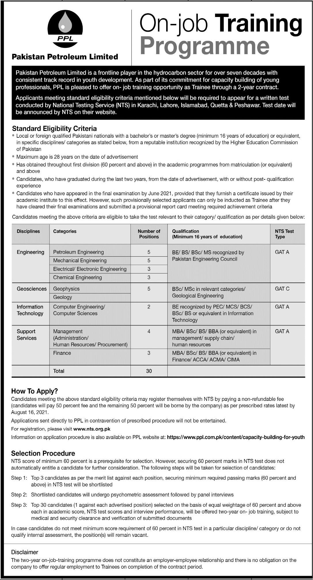 Pakistan Petroleum Limited PPL Jobs 2021 Via NTS