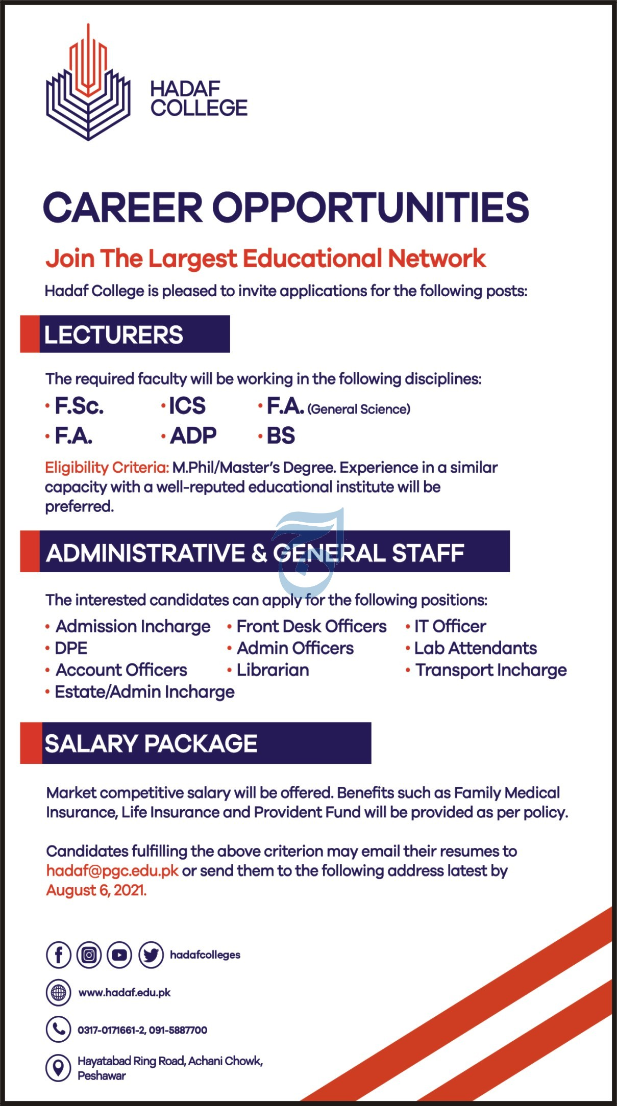 Hadaf College Jobs 2021 For Teaching & Non Teaching Staff
