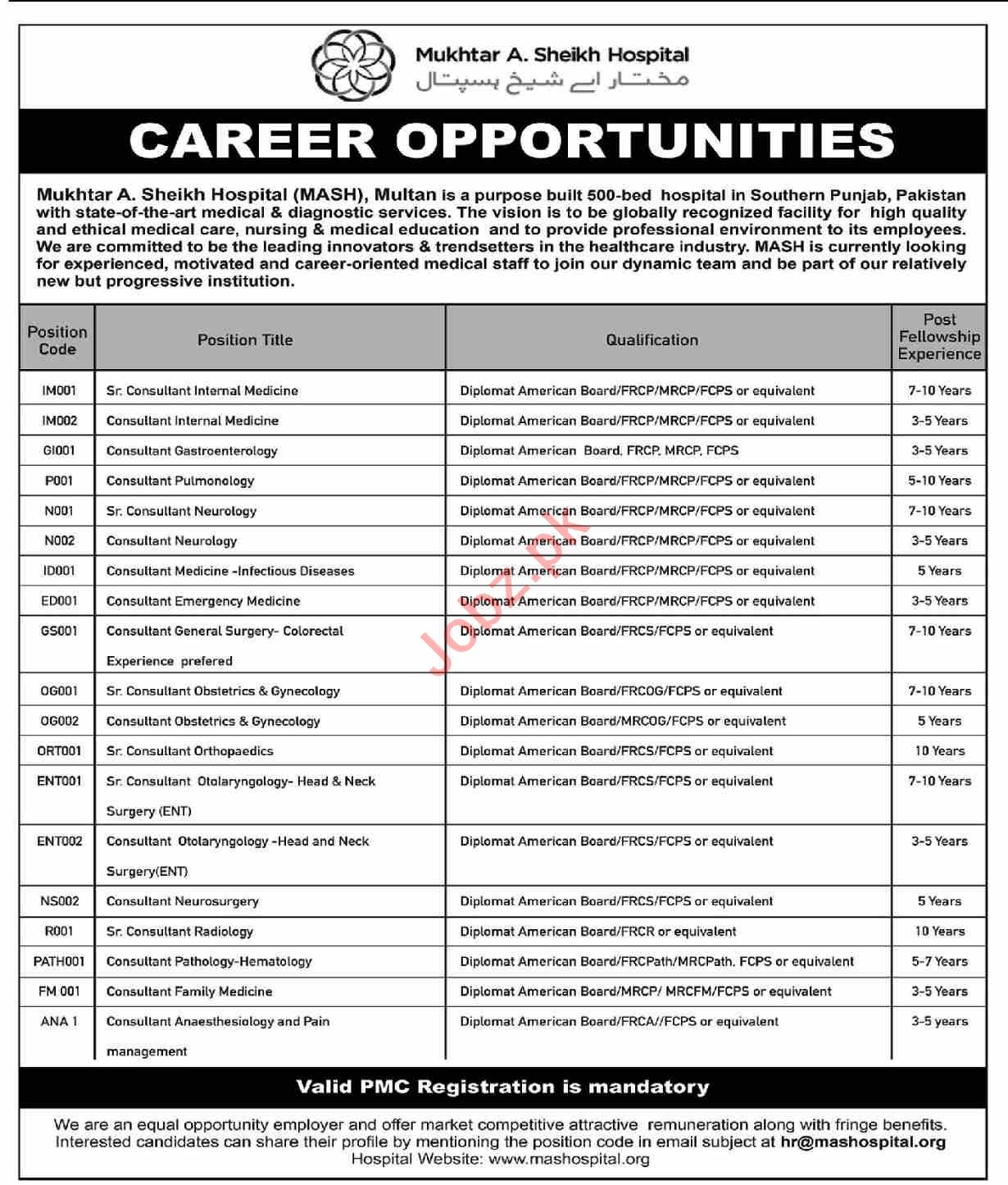 Mukhtar A Sheikh Hospital MASH Multan Jobs 2021 Consultants