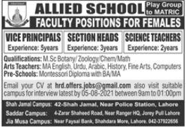 Allied School Faculty Jobs 2021 In Lahore