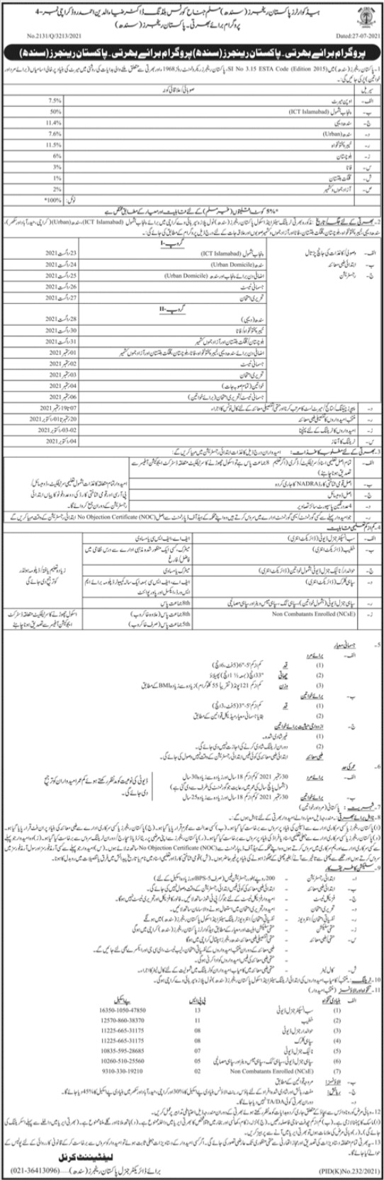 Pakistan Rangers Sindh Pakistan 2021 for Sub Inspector