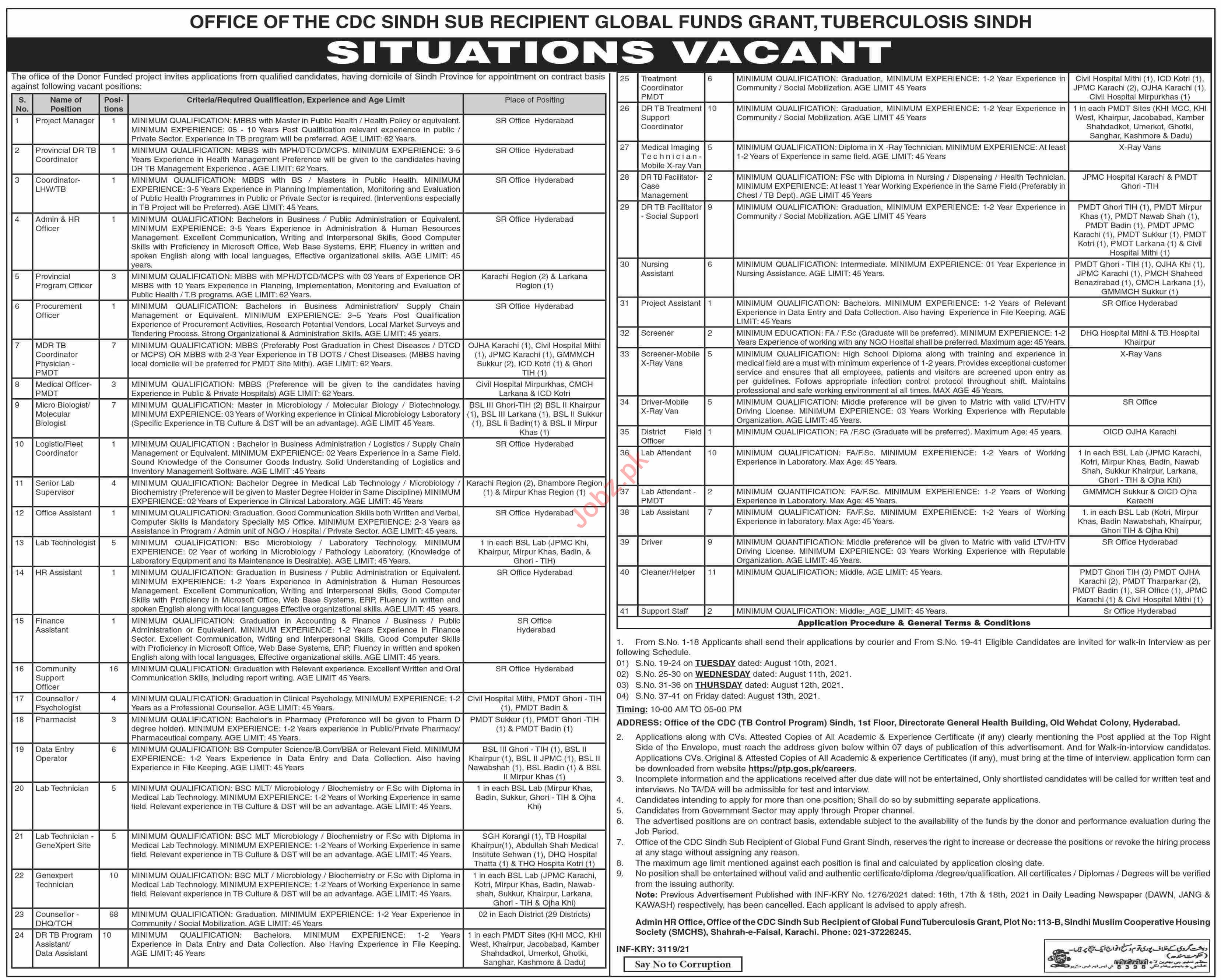 Provincial TB Control Program Sindh Jobs 2021 for Managers