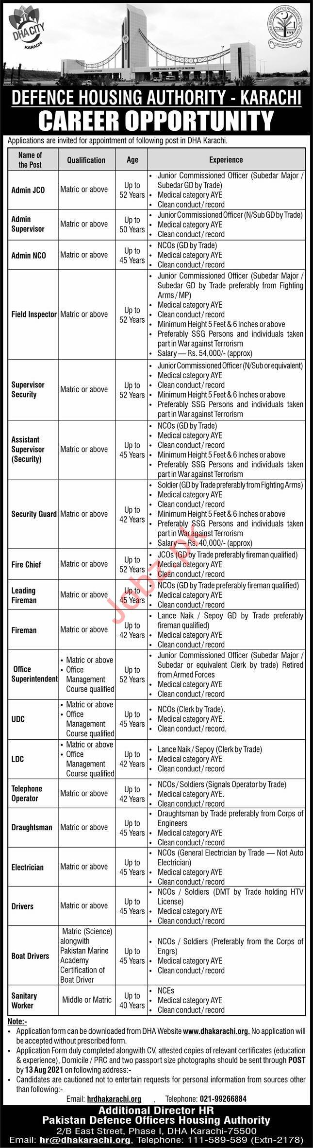 Defence Housing Authority DHA Karachi Jobs 2021 Admin JCO