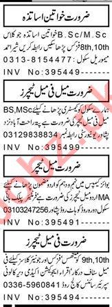 Teacher & Science Teacher Jobs 2021 in Peshawar