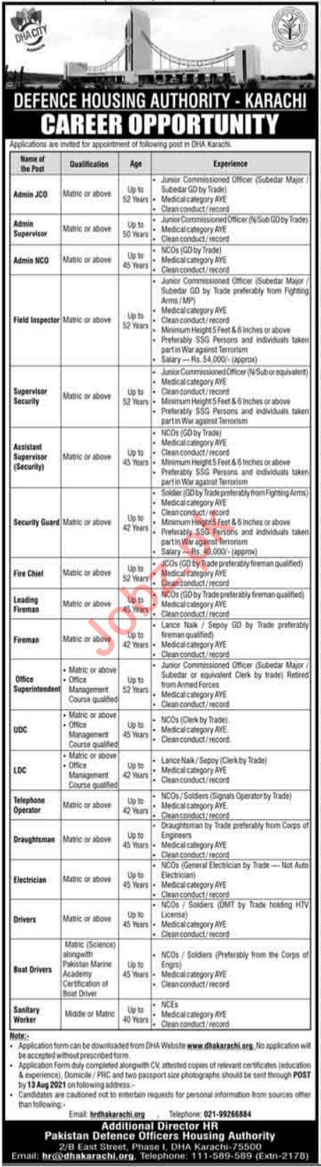 Defence Housing Authority DHA Karachi Jobs 2021 Inspector