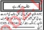 Female Cashier & Waiter Jobs 2021 in Multan