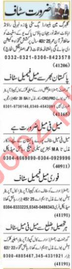 Accounts Officer & Assistant Manager Jobs 2021 in Lahore