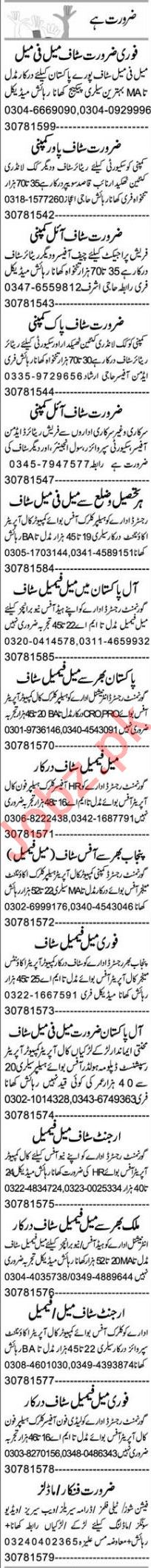Admin Manager & Civil Supervisor Jobs 2021 in Lahore