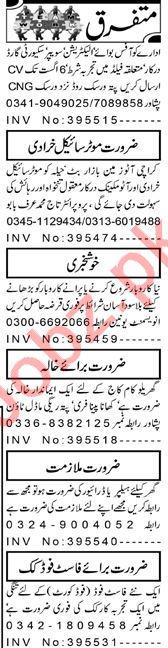 Electrician & Security Guard Jobs 2021 in Peshawar