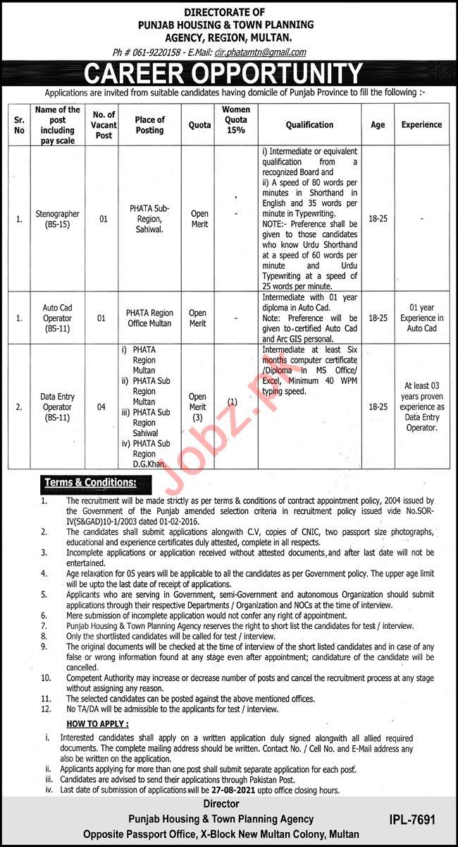 Punjab Housing & Town Planning Agency Multan Jobs 2021