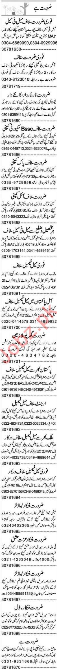 Civil Supervisor & Promotion Officer Jobs 2021 in Lahore