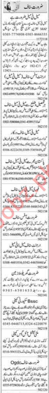 Computer Operator & Marketing Staff Jobs 2021 in Islamabad