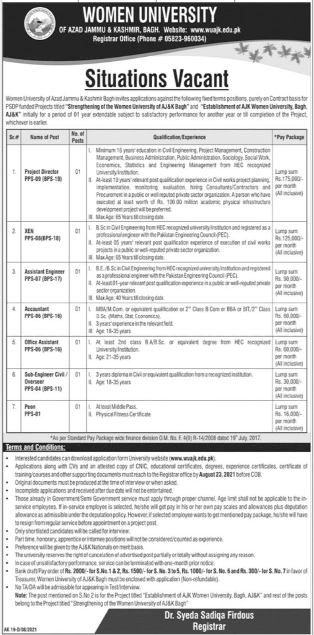 Women University Bagh AJK Jobs 2021