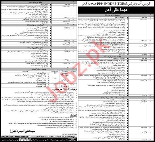 Public Private Partnership PPP Node Jobs 2021 for Experts