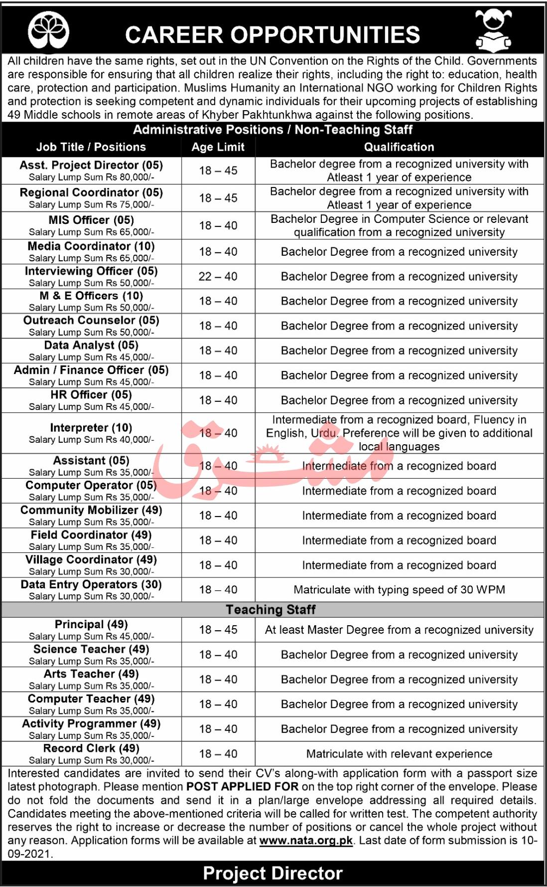 Education Department Jobs 2021 in KPK