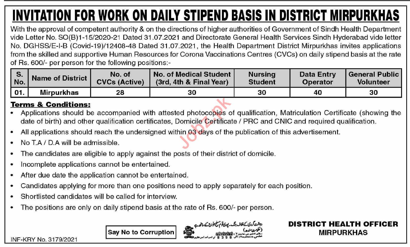 District Health Officer CVC Centre Mirpurkhas Jobs 2021