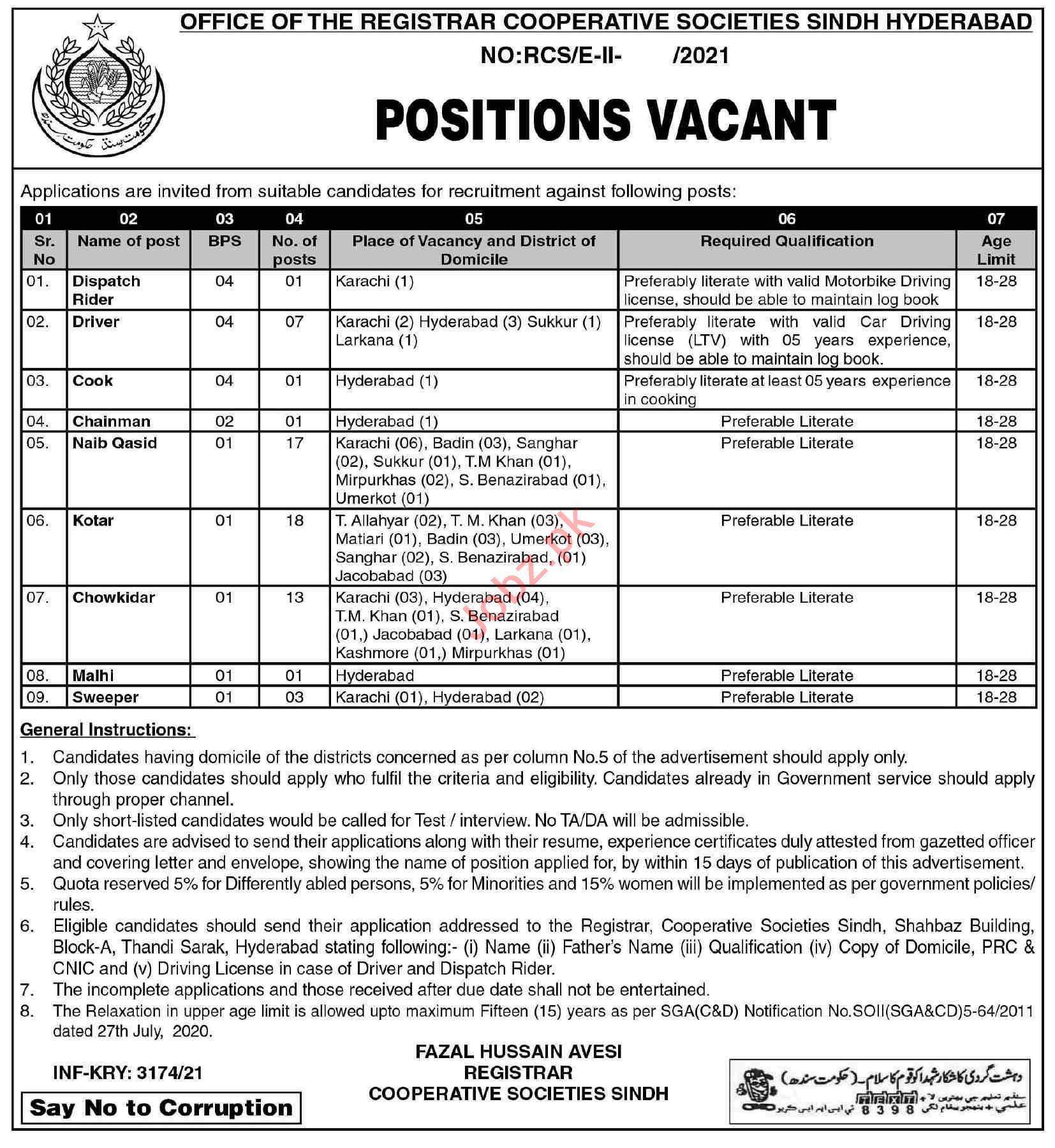 Registrar Cooperative Societies Sindh Hyderabad Jobs 2021