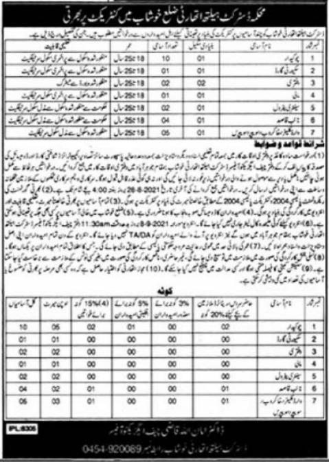 Health Department Jobs 2021 In Khushab