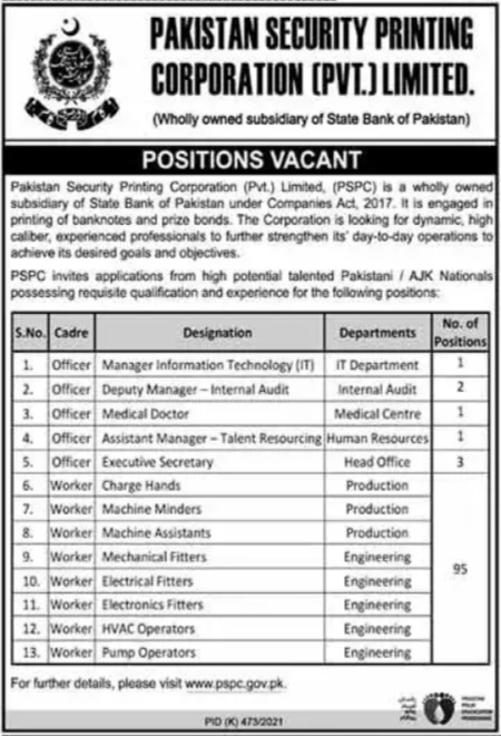 Pakistan Security Printing Corporation Management Jobs 2021