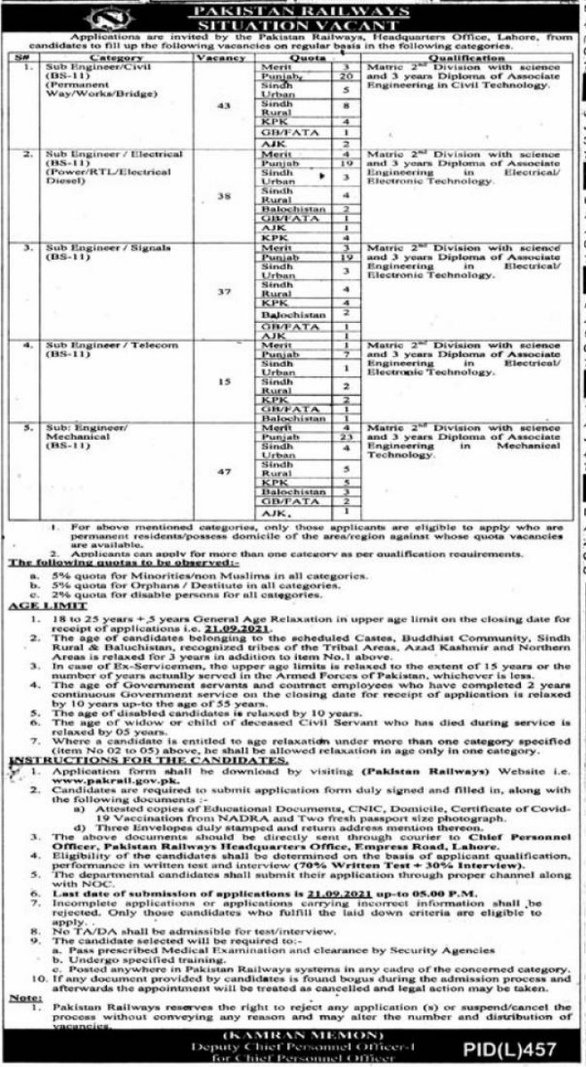 Pakistan Railways Jobs 2021 For Technical Staff In Lahore